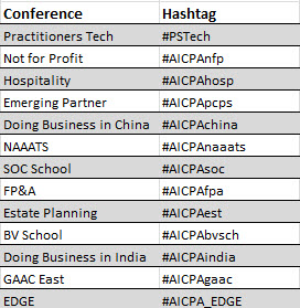 Conference Hashtags